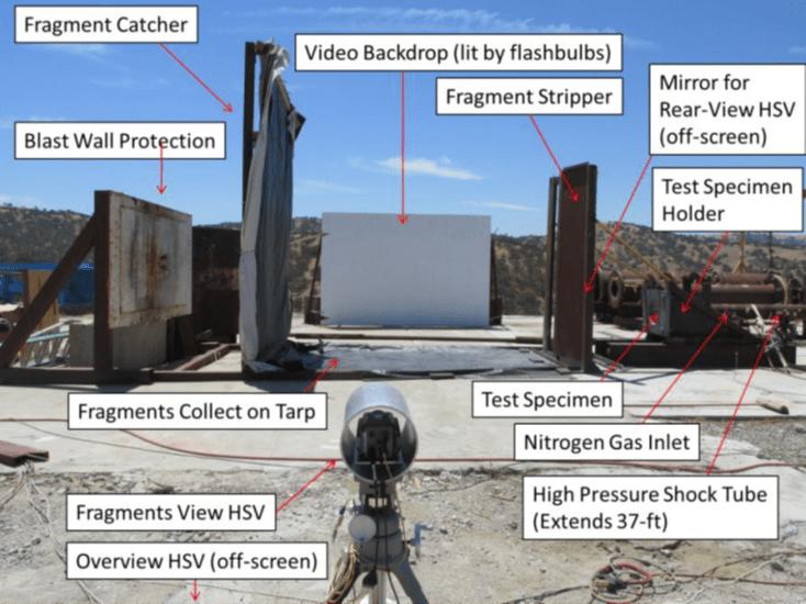 Figure 1 Test Setup MABS 25